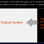 クリックすると隠れたページがスライドされて現れるjQueryプラグイン「PageSlide」