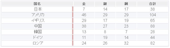 Table(表)をお洒落にするjQueryプラグイン「tablecloth.js」のトップ画像
